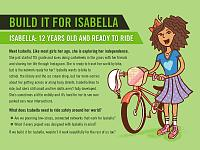 Click image for larger version.  Name:build-for-isabella.jpg Views:57 Size:19.8 KB ID:18549